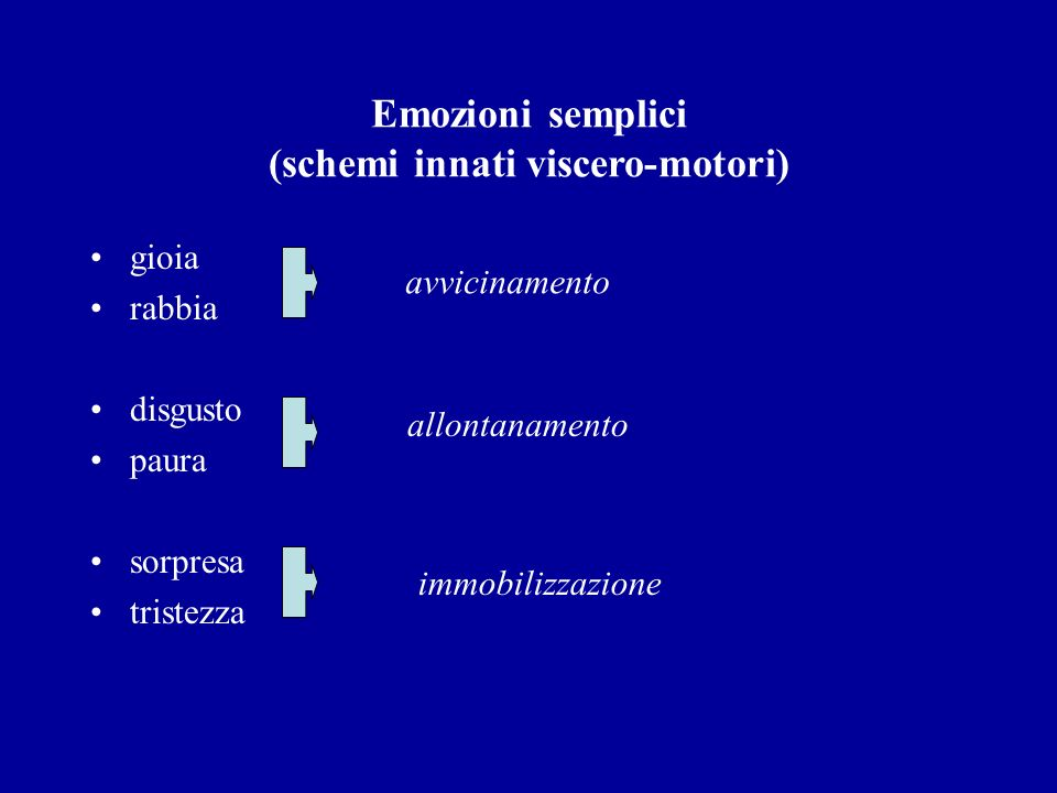 Emozioni semplici (schemi innati viscero-motori)