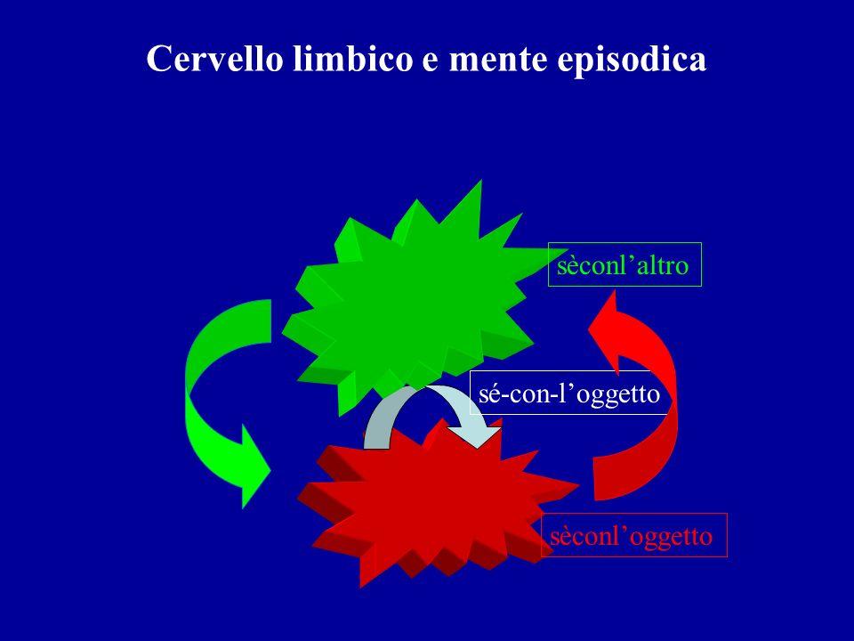 Cervello limbico e mente episodica