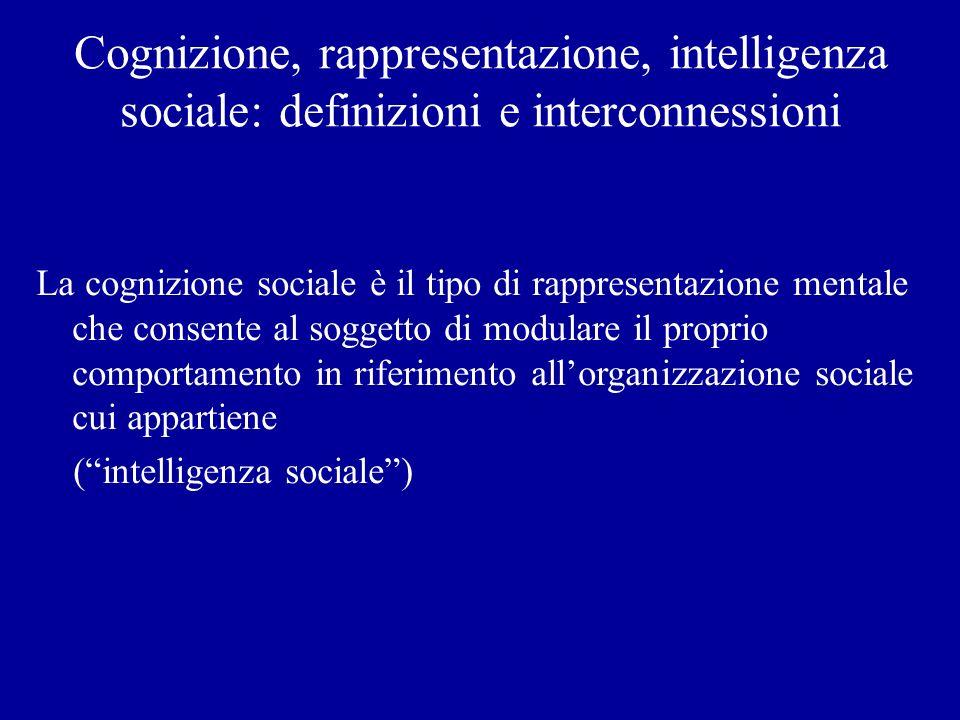 Cognizione, rappresentazione, intelligenza sociale: definizioni e interconnessioni
