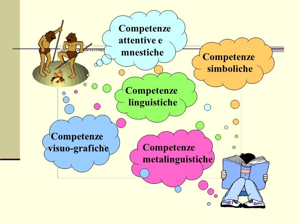 Competenzeattentive e. mnestiche. Competenze. simboliche. Competenze. simboliche. Competenze. linguistiche.
