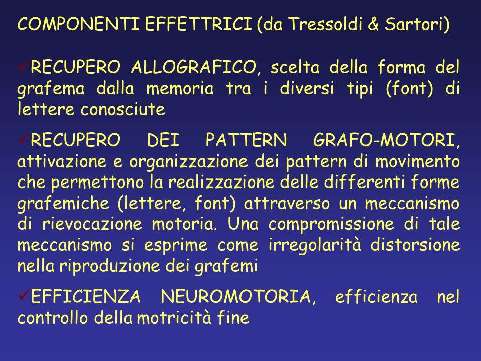 COMPONENTI EFFETTRICI (da Tressoldi & Sartori)