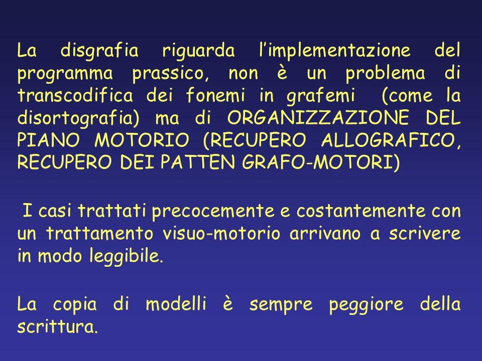 La disgrafia riguarda l'implementazione del programma prassico, non è un problema di transcodifica dei fonemi in grafemi (come la disortografia) ma di ORGANIZZAZIONE DEL PIANO MOTORIO (RECUPERO ALLOGRAFICO, RECUPERO DEI PATTEN GRAFO-MOTORI)