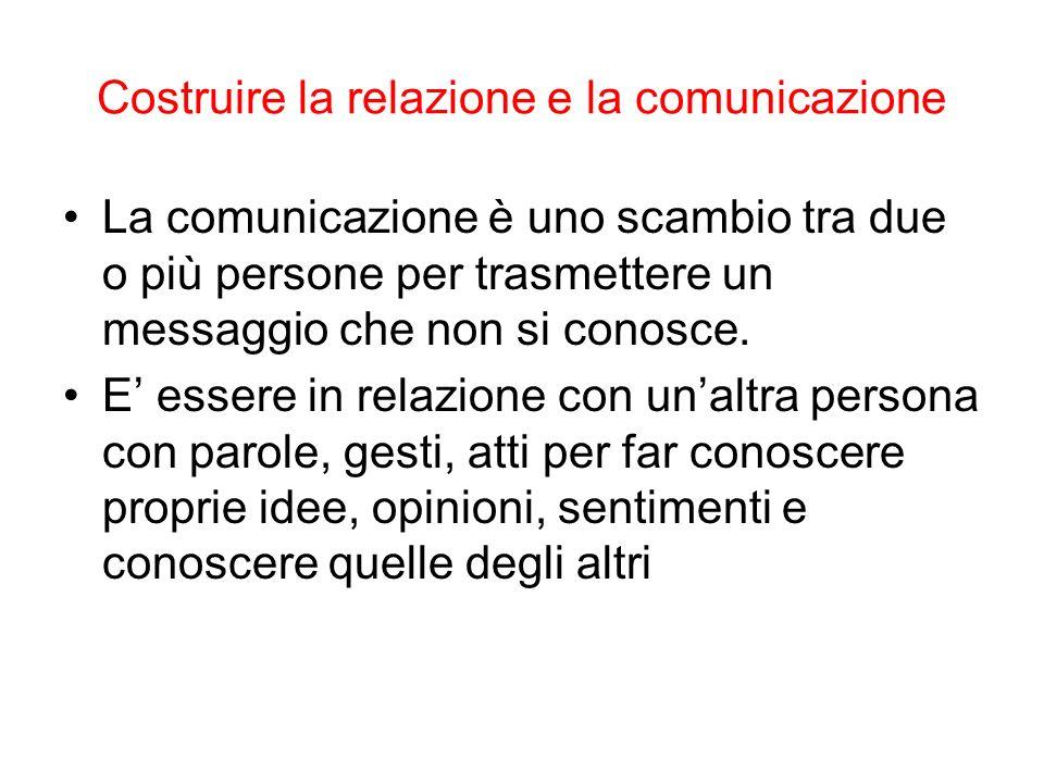 Costruire la relazione e la comunicazione