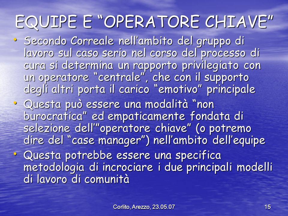 EQUIPE E OPERATORE CHIAVE