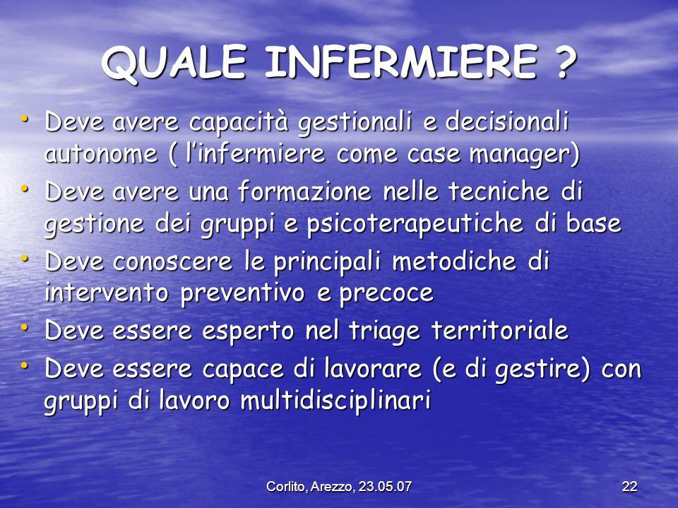 QUALE INFERMIERE Deve avere capacità gestionali e decisionali autonome ( l'infermiere come case manager)