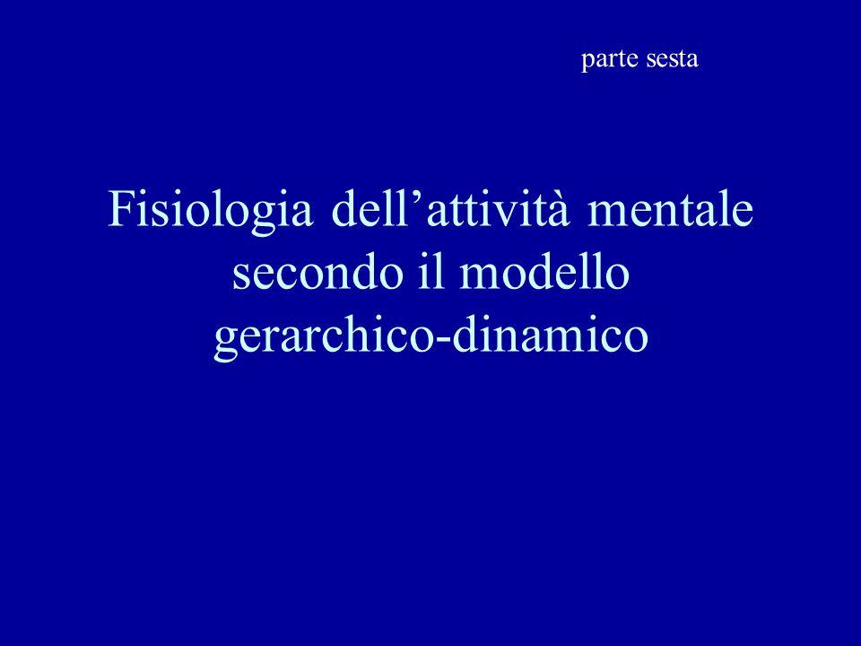 parte sesta Fisiologia dell'attività mentale secondo il modello gerarchico-dinamico