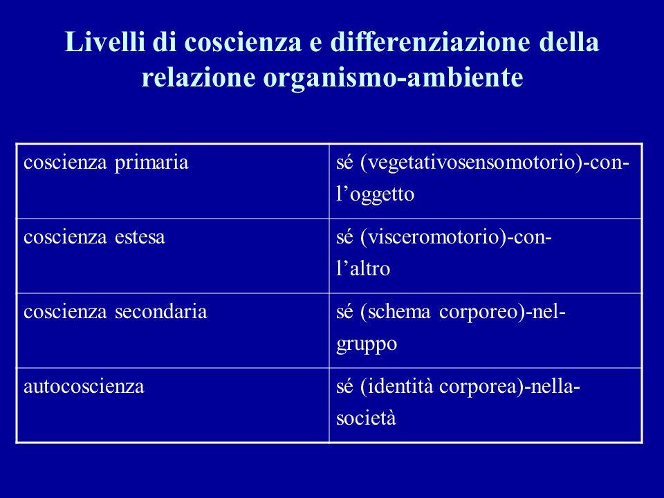 Livelli di coscienza e differenziazione della relazione organismo-ambiente