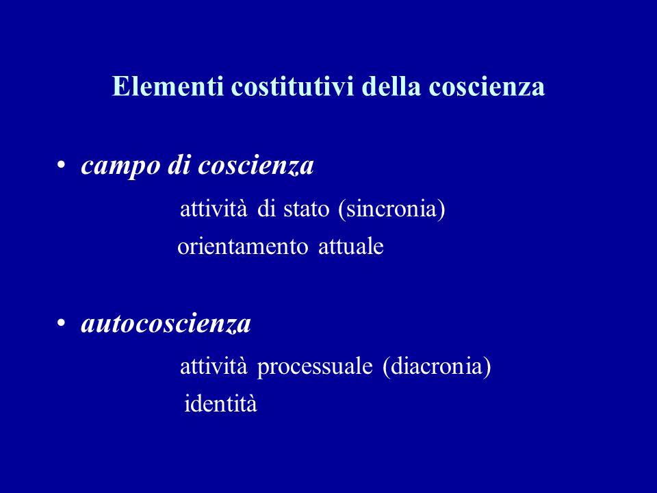 Elementi costitutivi della coscienza