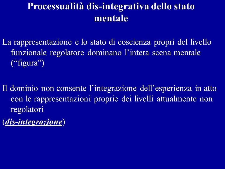 Processualità dis-integrativa dello stato mentale