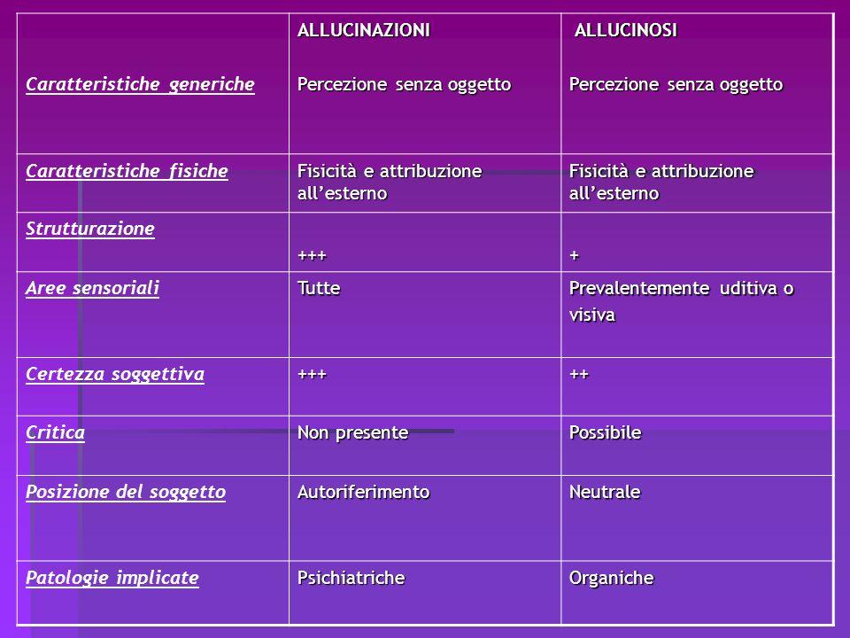 Caratteristiche generiche
