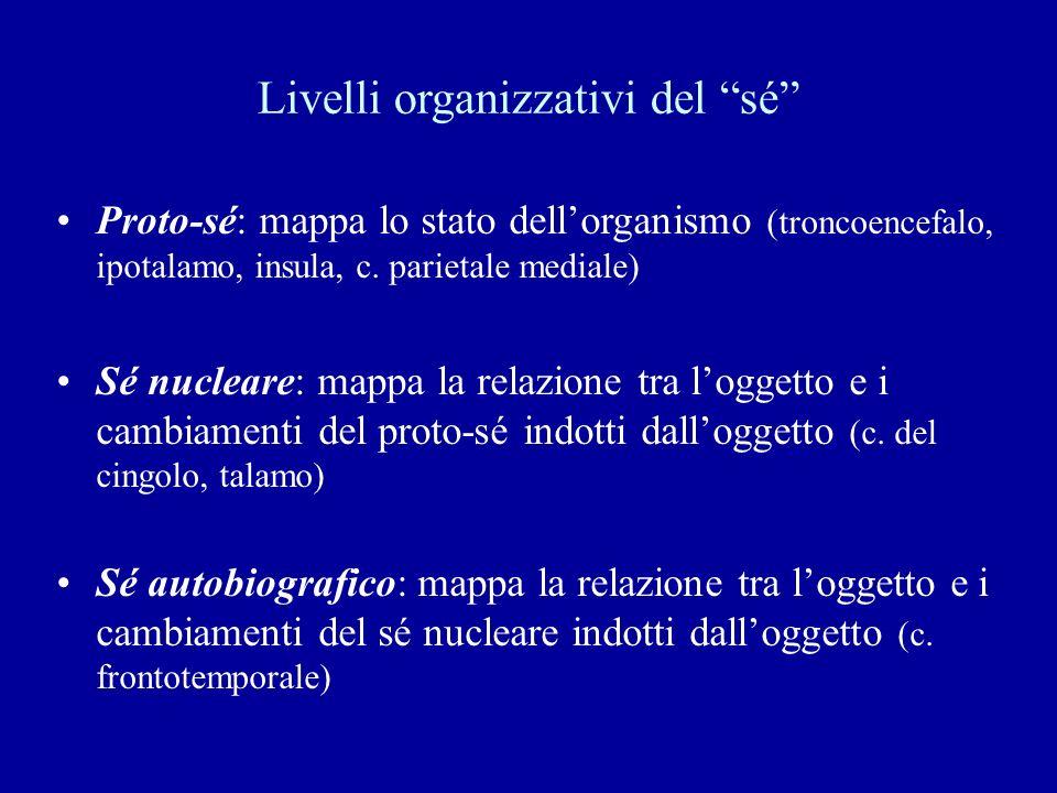Livelli organizzativi del sé