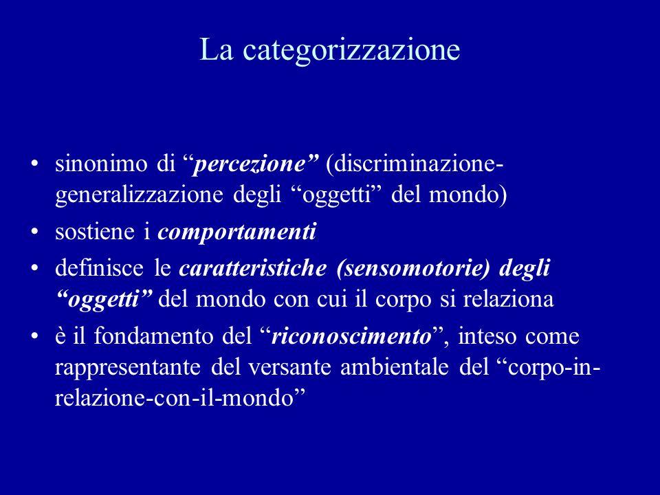 La categorizzazione sinonimo di percezione (discriminazione-generalizzazione degli oggetti del mondo)