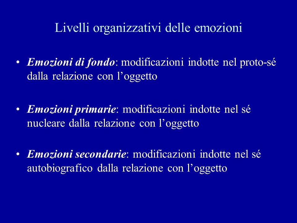 Livelli organizzativi delle emozioni