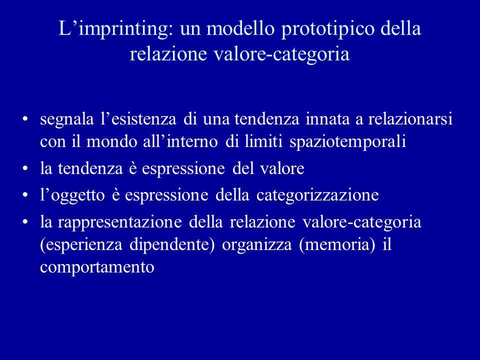 L'imprinting: un modello prototipico della relazione valore-categoria