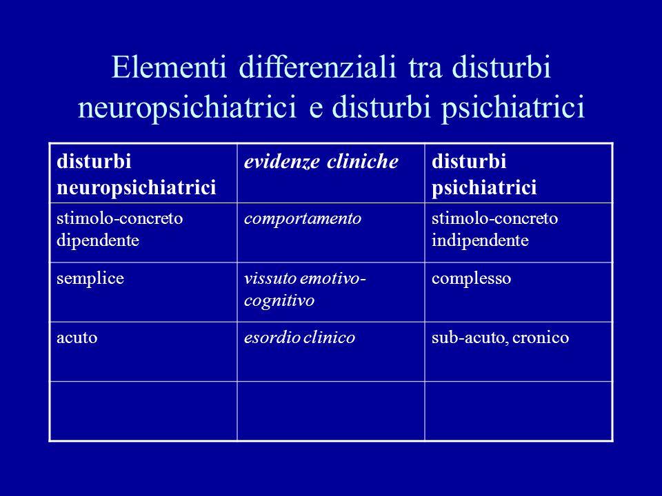 Elementi differenziali tra disturbi neuropsichiatrici e disturbi psichiatrici