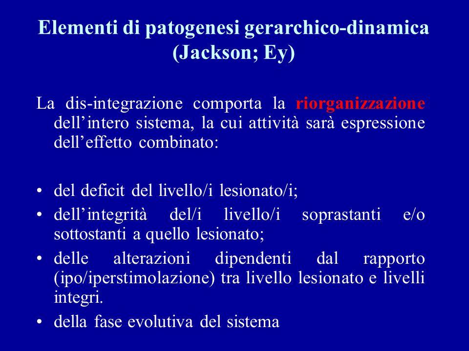Elementi di patogenesi gerarchico-dinamica (Jackson; Ey)
