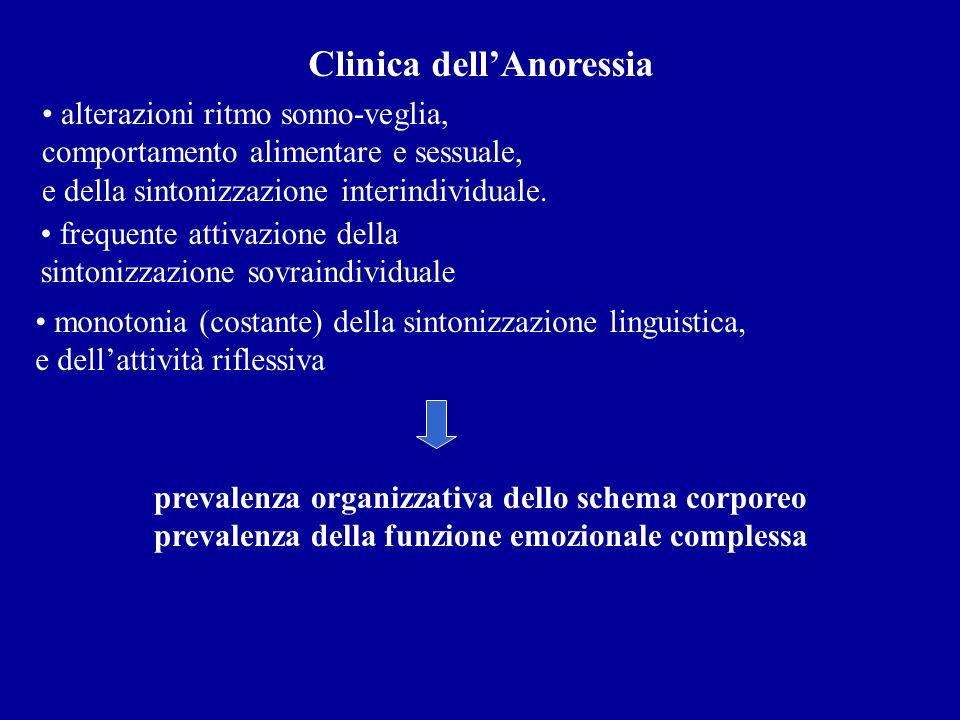 Clinica dell'Anoressia