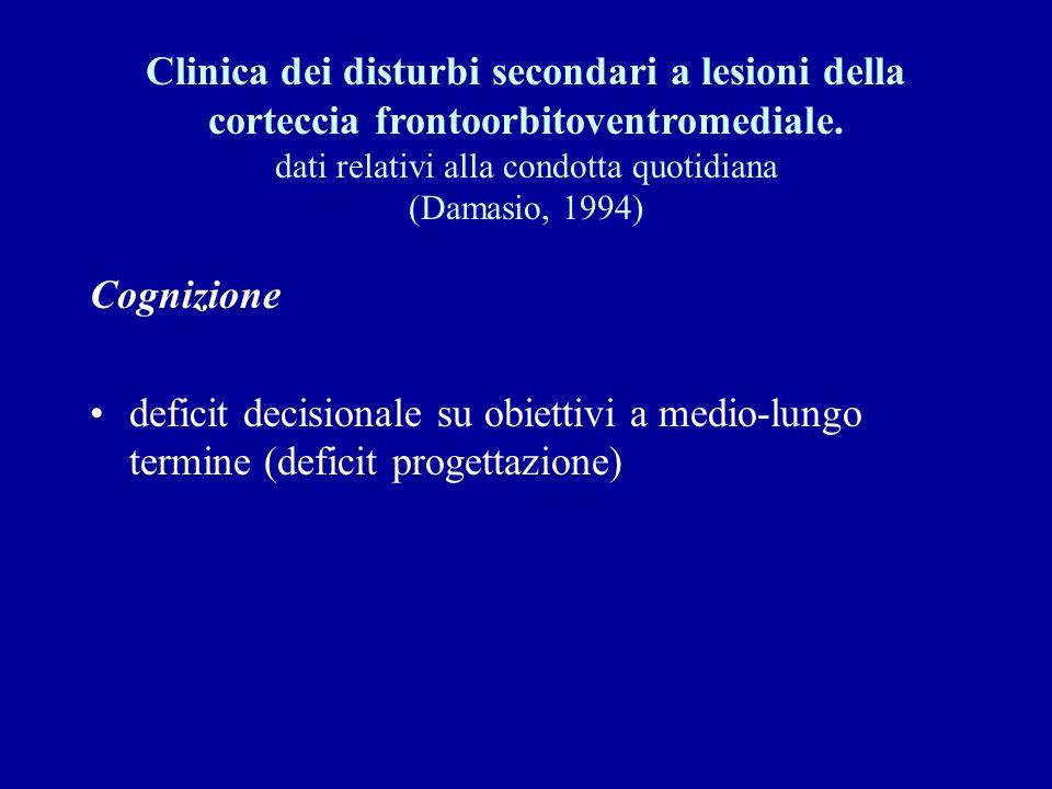 Clinica dei disturbi secondari a lesioni della corteccia frontoorbitoventromediale. dati relativi alla condotta quotidiana (Damasio, 1994)