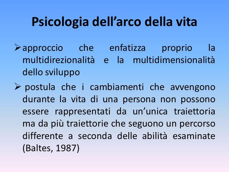 Psicologia dell'arco della vita