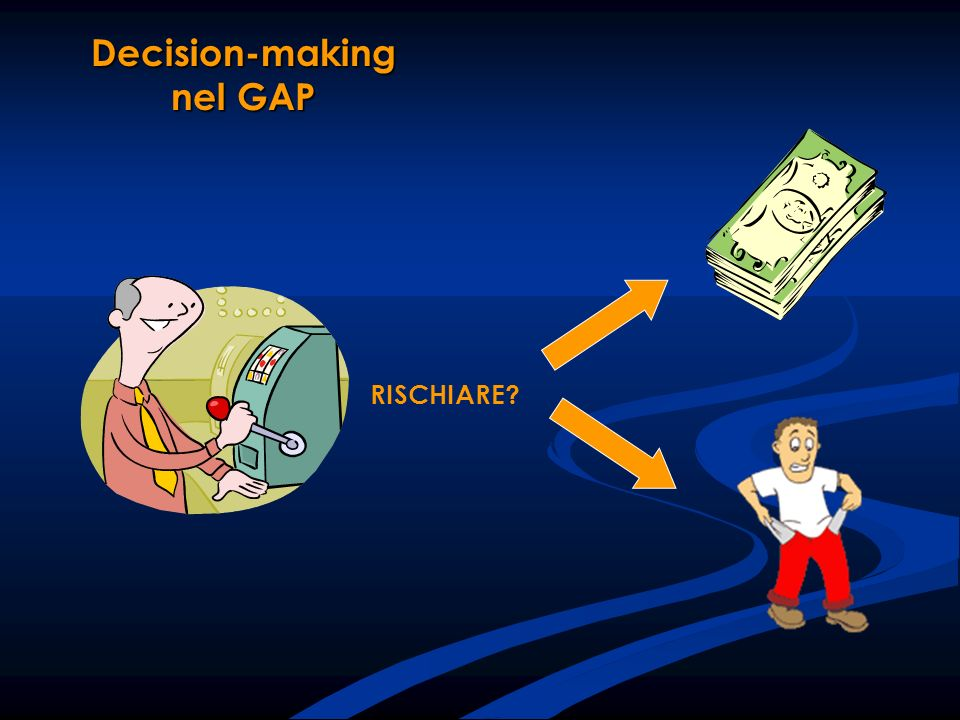 Decision-making nel GAP