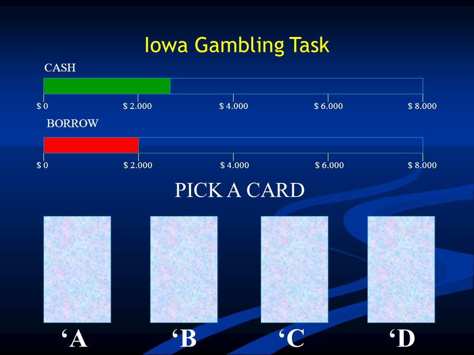 'A 'B 'C 'D Iowa Gambling Task PICK A CARD CASH BORROW $ 0 $ 2.000