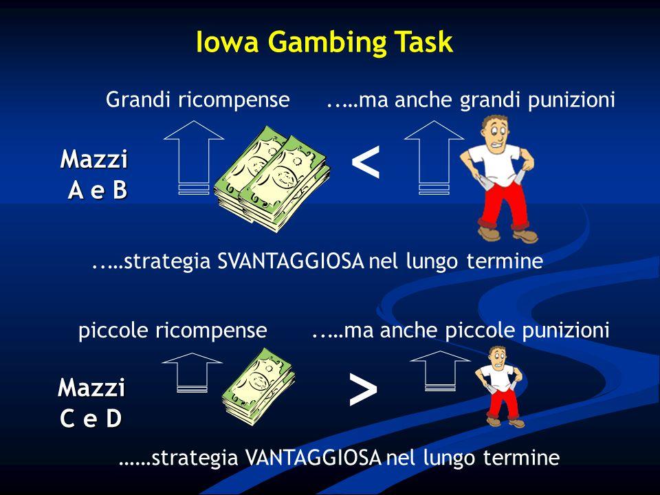 < > Iowa Gambing Task Mazzi A e B Mazzi C e D Grandi ricompense