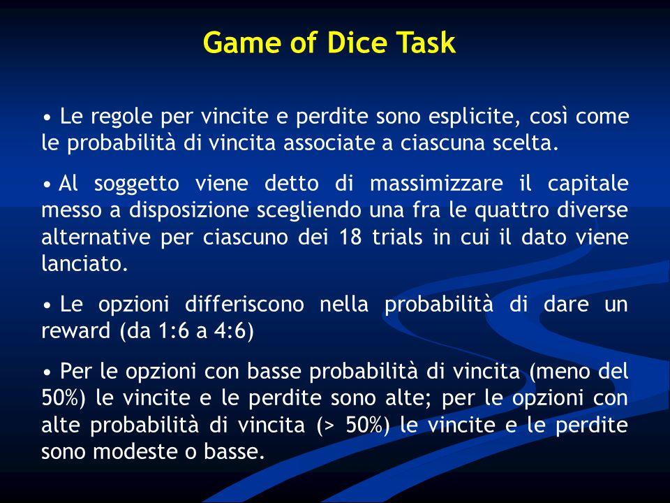 Game of Dice Task Le regole per vincite e perdite sono esplicite, così come le probabilità di vincita associate a ciascuna scelta.