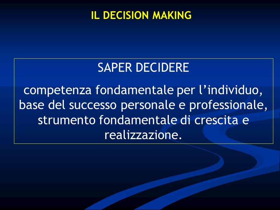 IL DECISION MAKING SAPER DECIDERE.