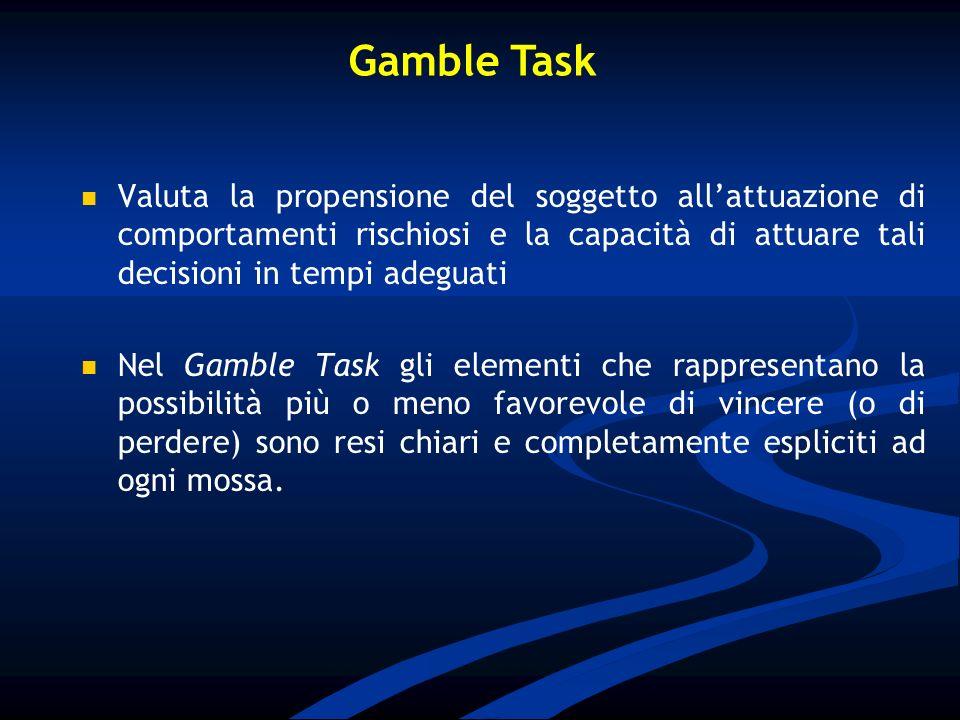 Gamble Task Valuta la propensione del soggetto all'attuazione di comportamenti rischiosi e la capacità di attuare tali decisioni in tempi adeguati.