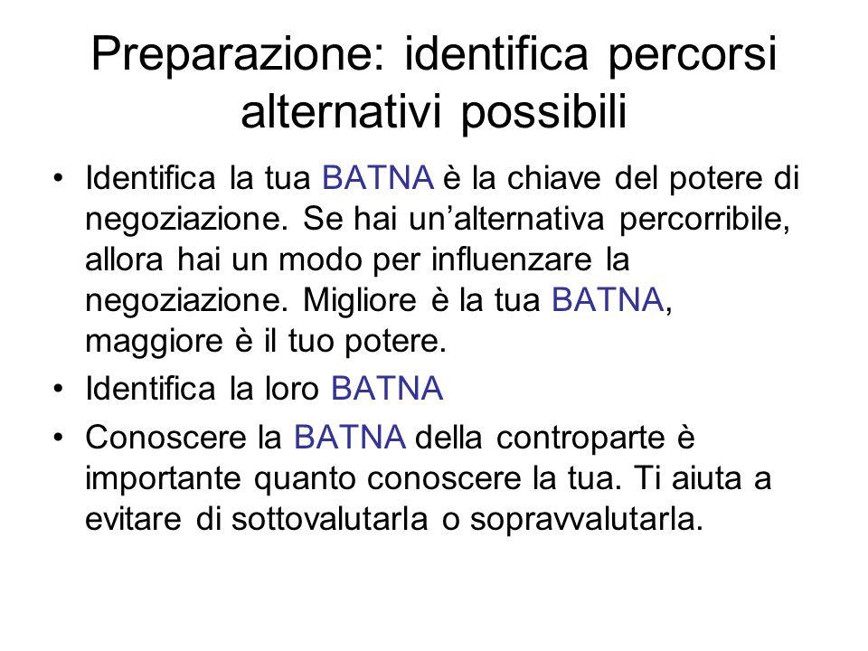 Preparazione: identifica percorsi alternativi possibili