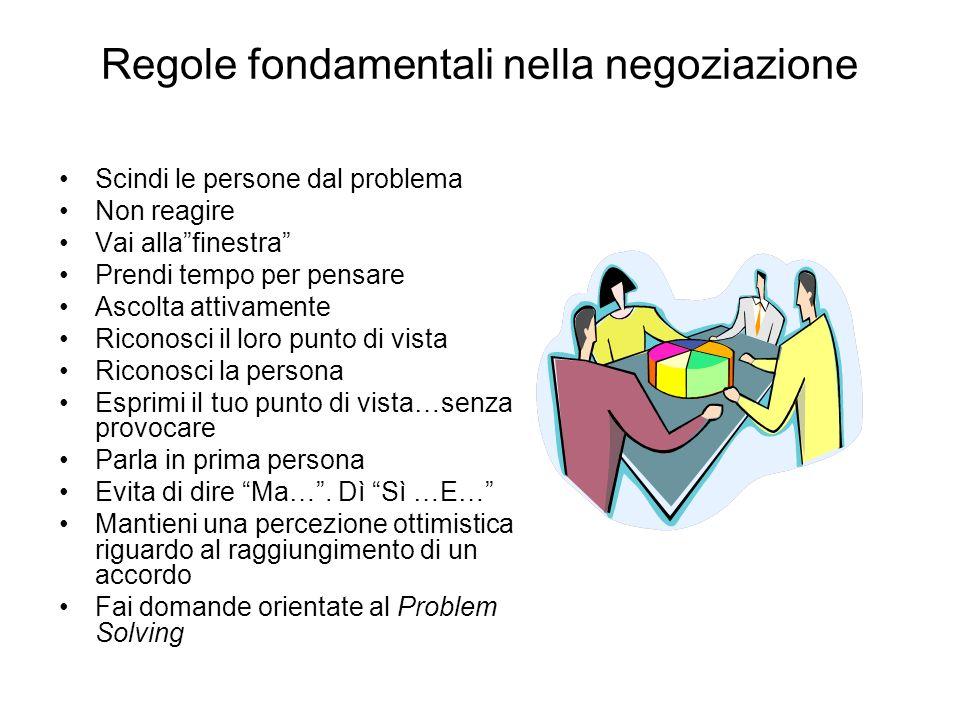 Regole fondamentali nella negoziazione