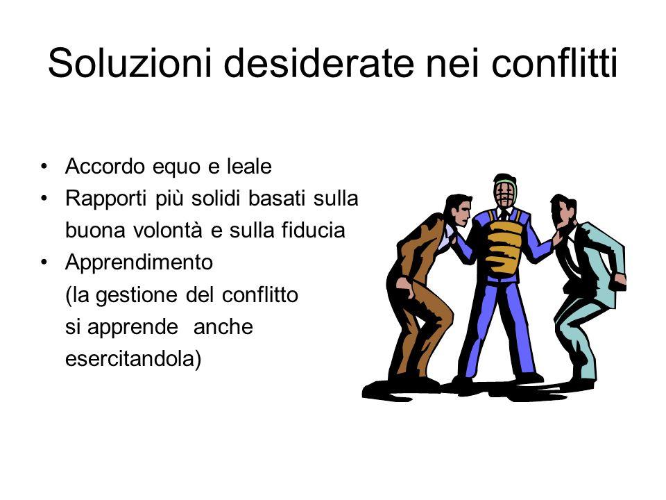 Soluzioni desiderate nei conflitti