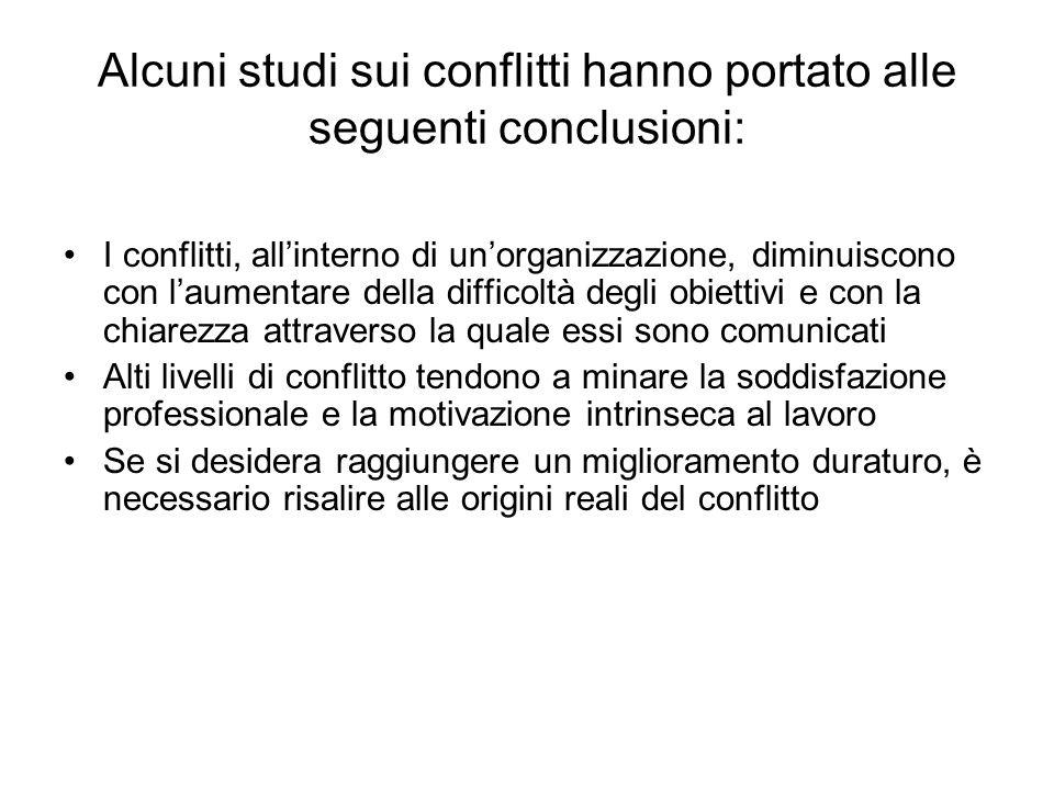 Alcuni studi sui conflitti hanno portato alle seguenti conclusioni: