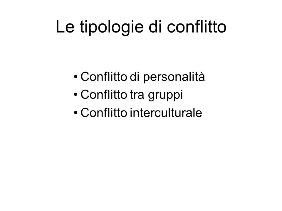 Le tipologie di conflitto