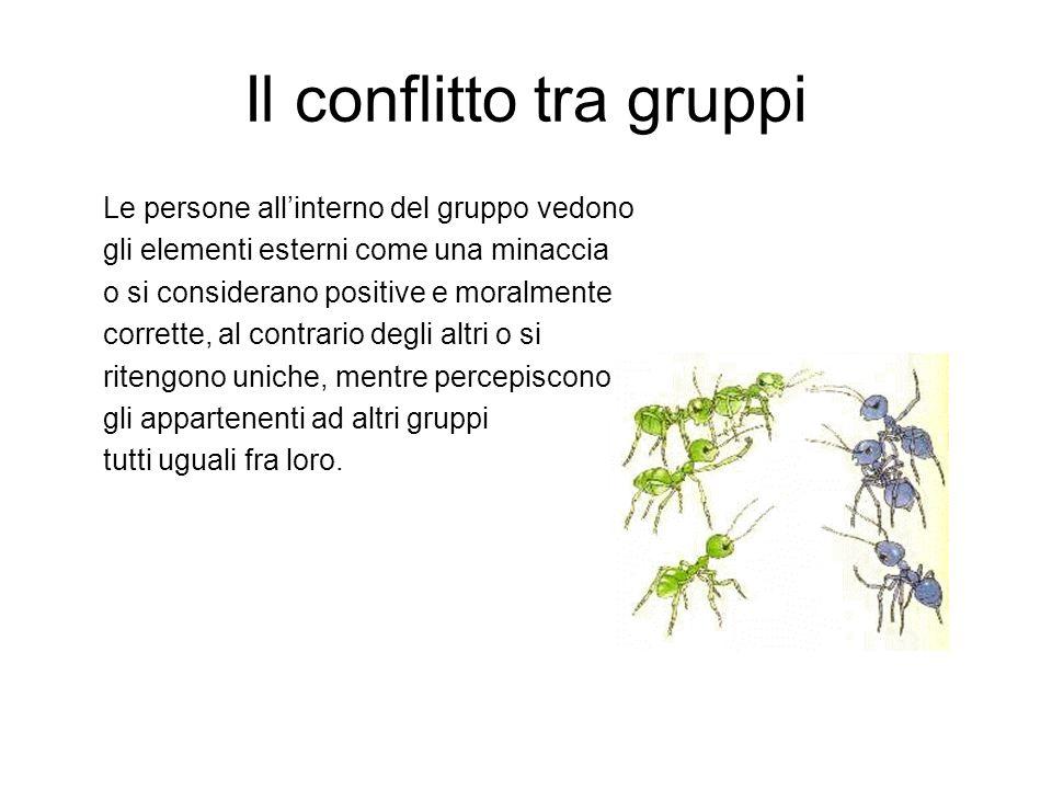 Il conflitto tra gruppi