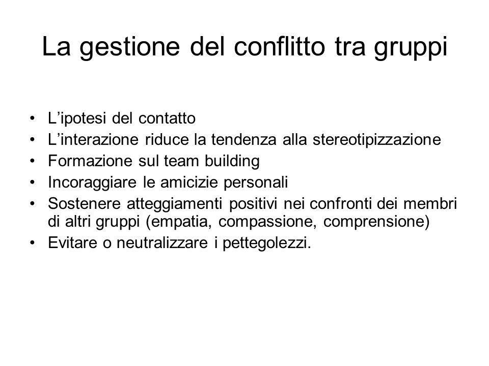 La gestione del conflitto tra gruppi