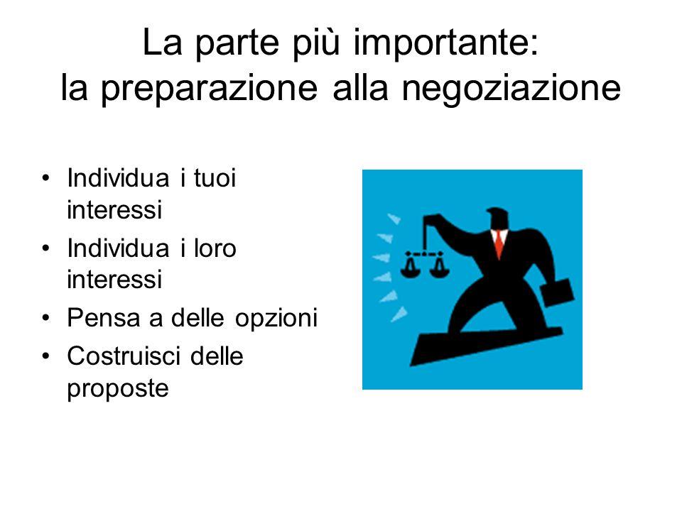 La parte più importante: la preparazione alla negoziazione