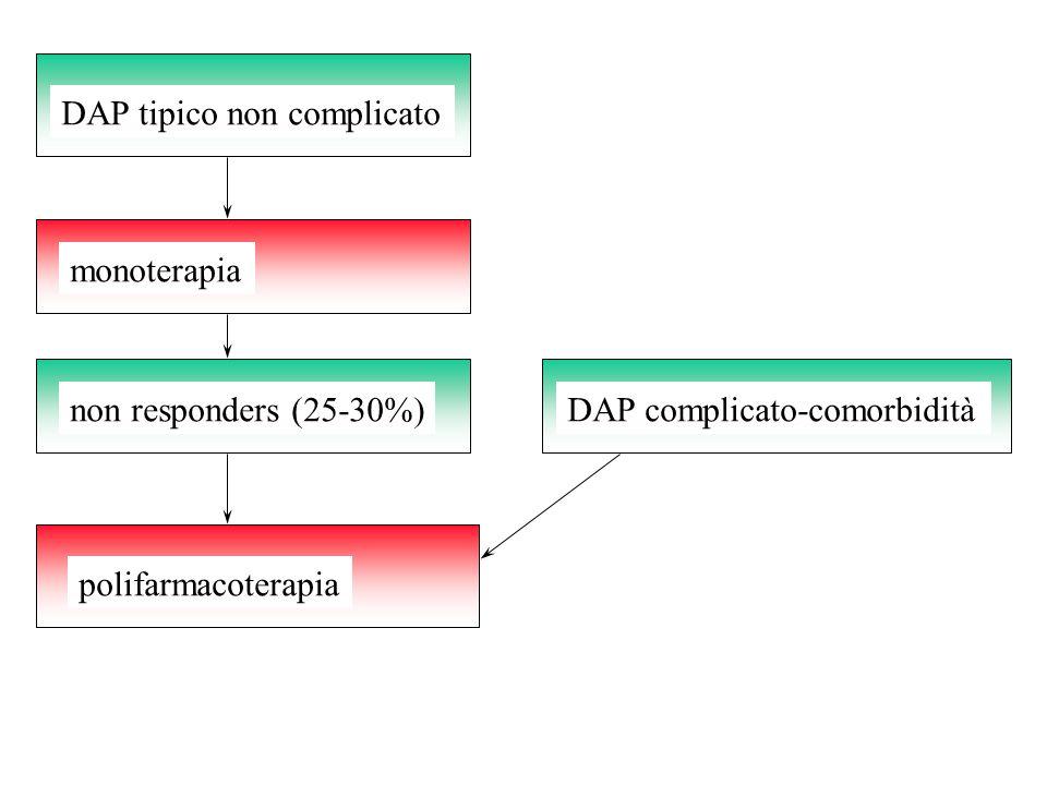DAP tipico non complicato