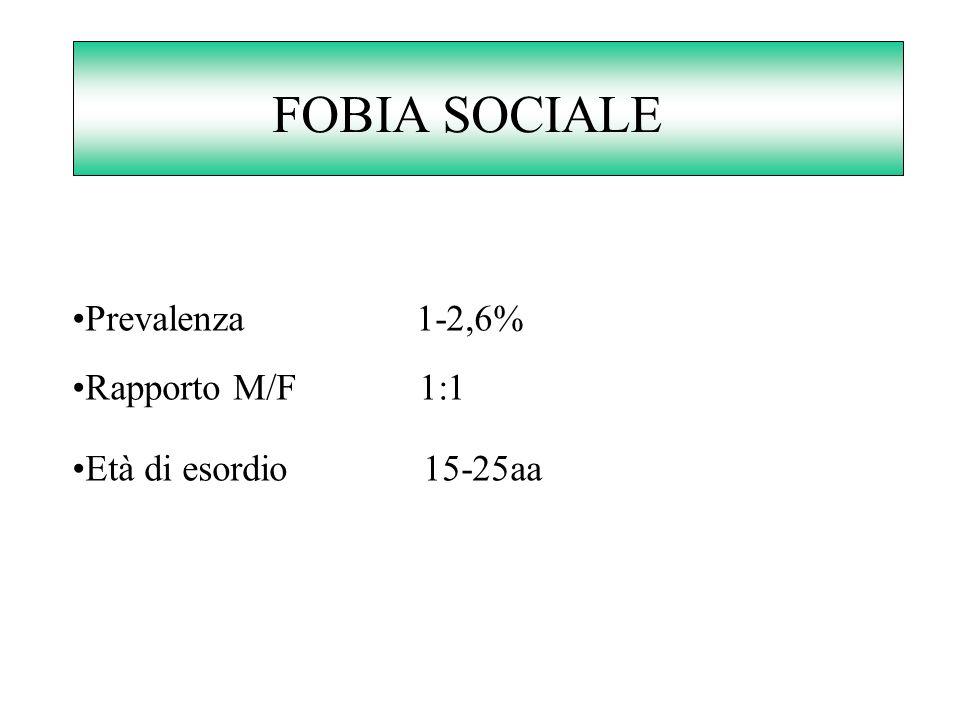 FOBIA SOCIALE Prevalenza 1-2,6% Rapporto M/F 1:1