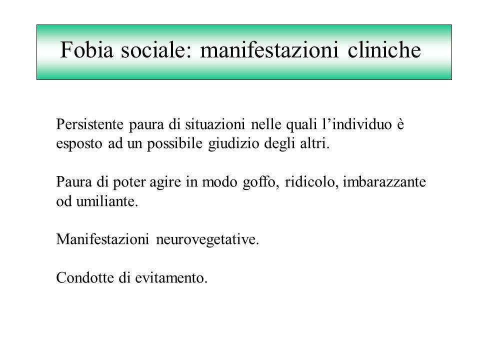 Fobia sociale: manifestazioni cliniche