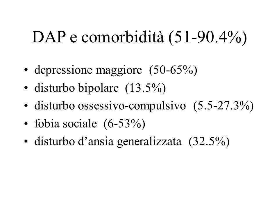 DAP e comorbidità (51-90.4%) depressione maggiore (50-65%)