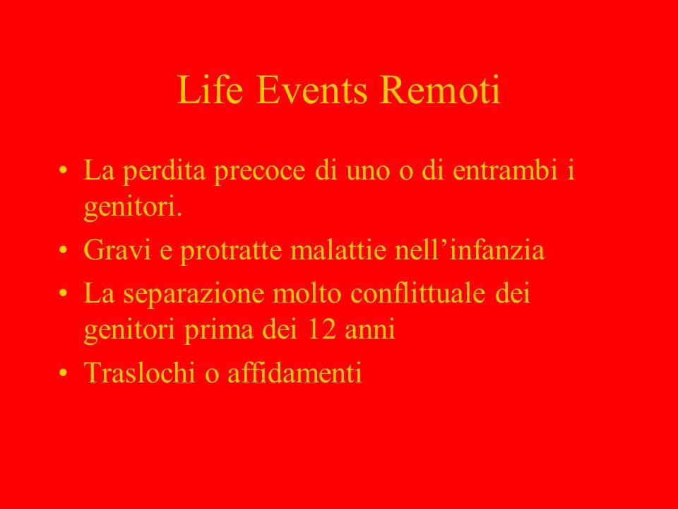 Life Events Remoti La perdita precoce di uno o di entrambi i genitori.