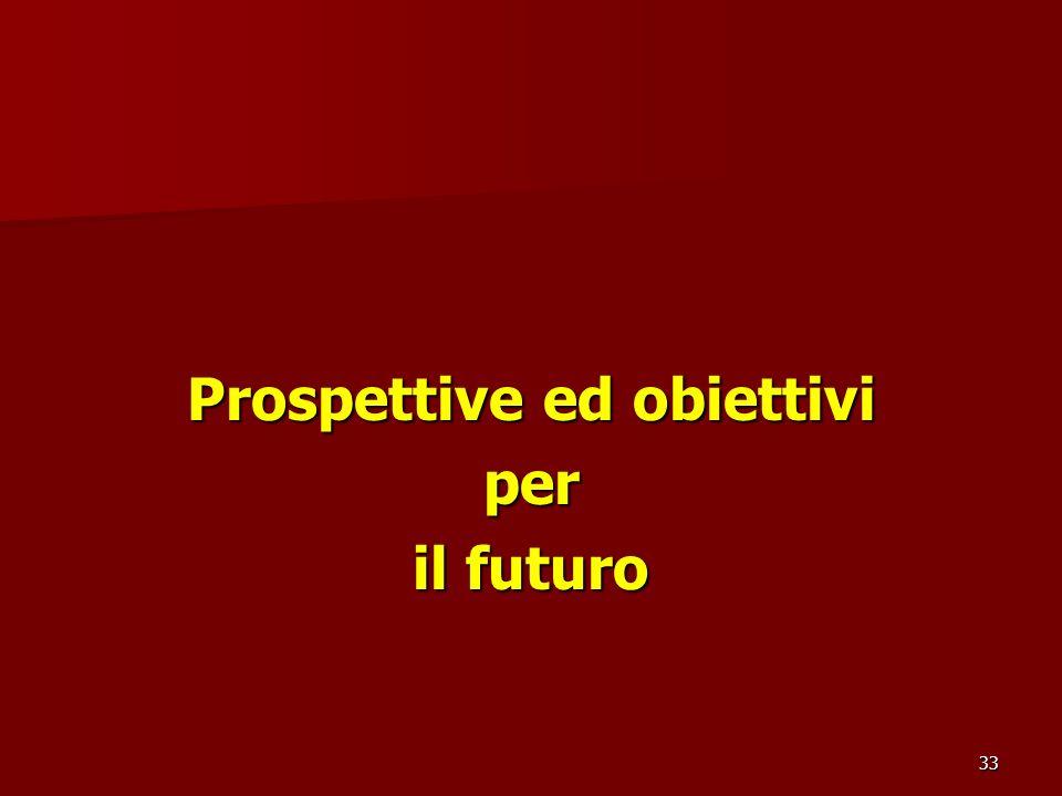 Prospettive ed obiettivi
