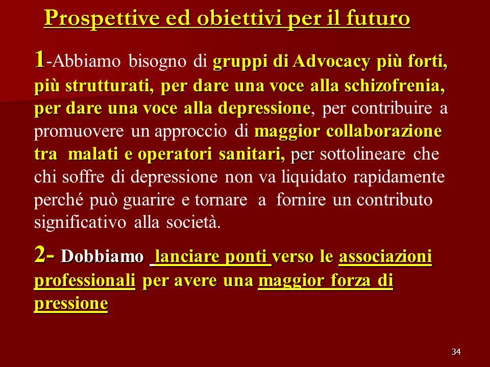 Prospettive ed obiettivi per il futuro