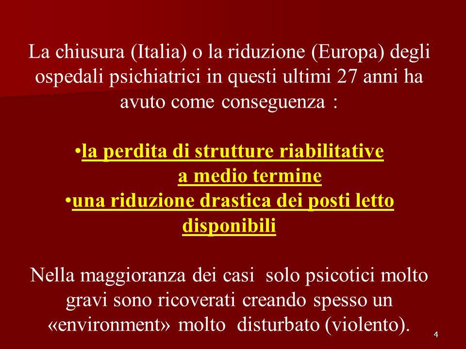 La chiusura (Italia) o la riduzione (Europa) degli