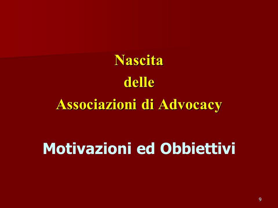 Associazioni di Advocacy Motivazioni ed Obbiettivi