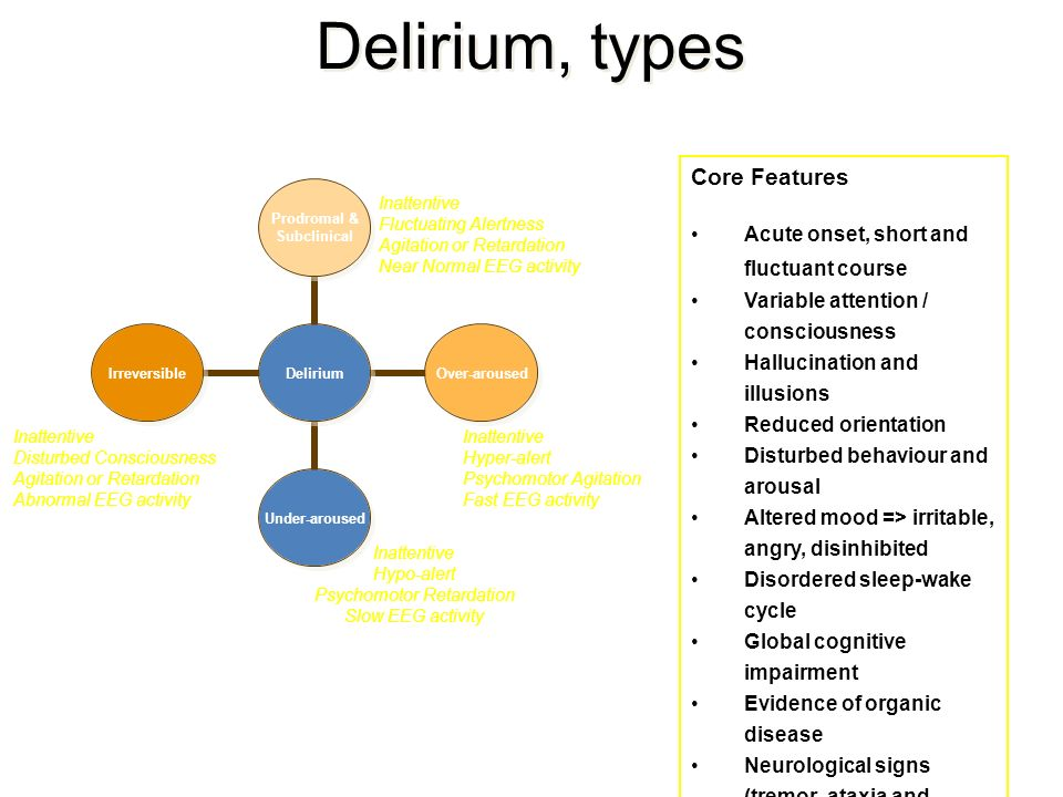 Delirium, types Core Features Acute onset, short and fluctuant course