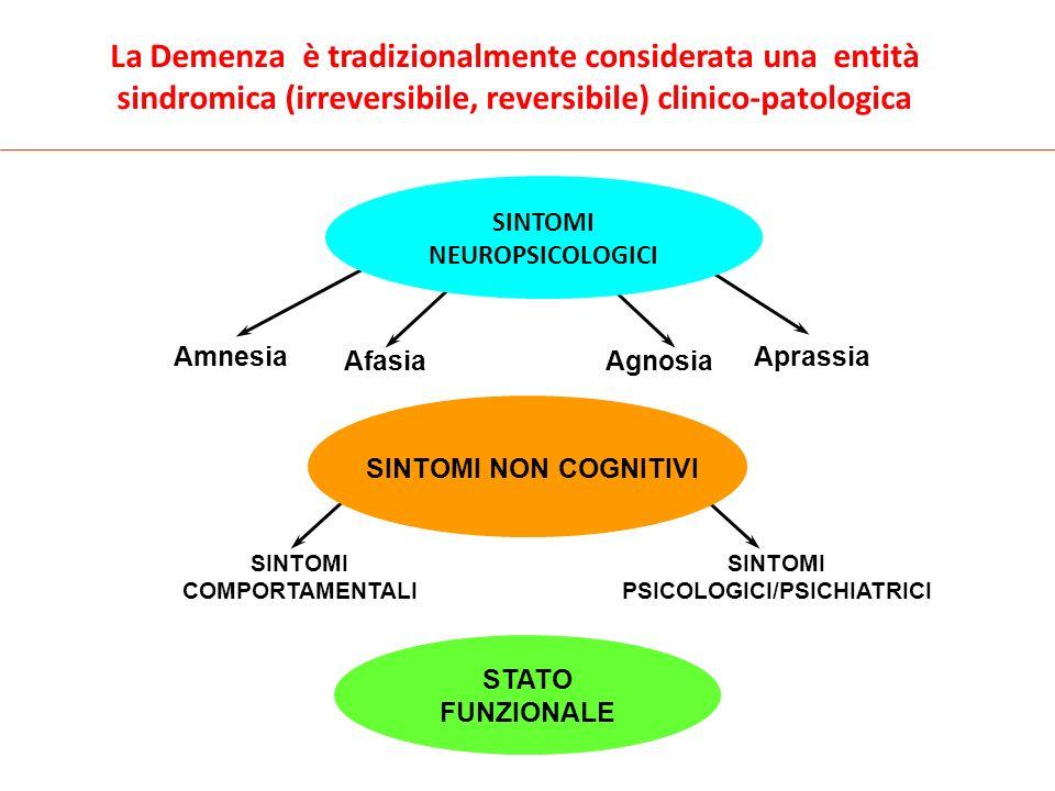 La Demenza è tradizionalmente considerata una entità sindromica (irreversibile, reversibile) clinico-patologica