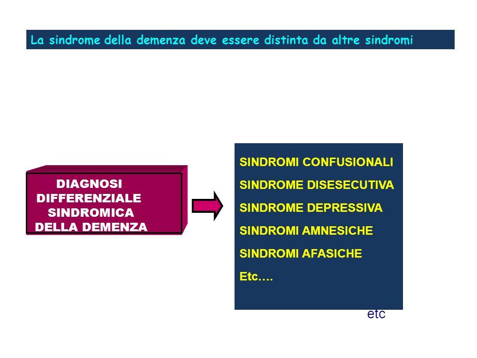 etc La sindrome della demenza deve essere distinta da altre sindromi