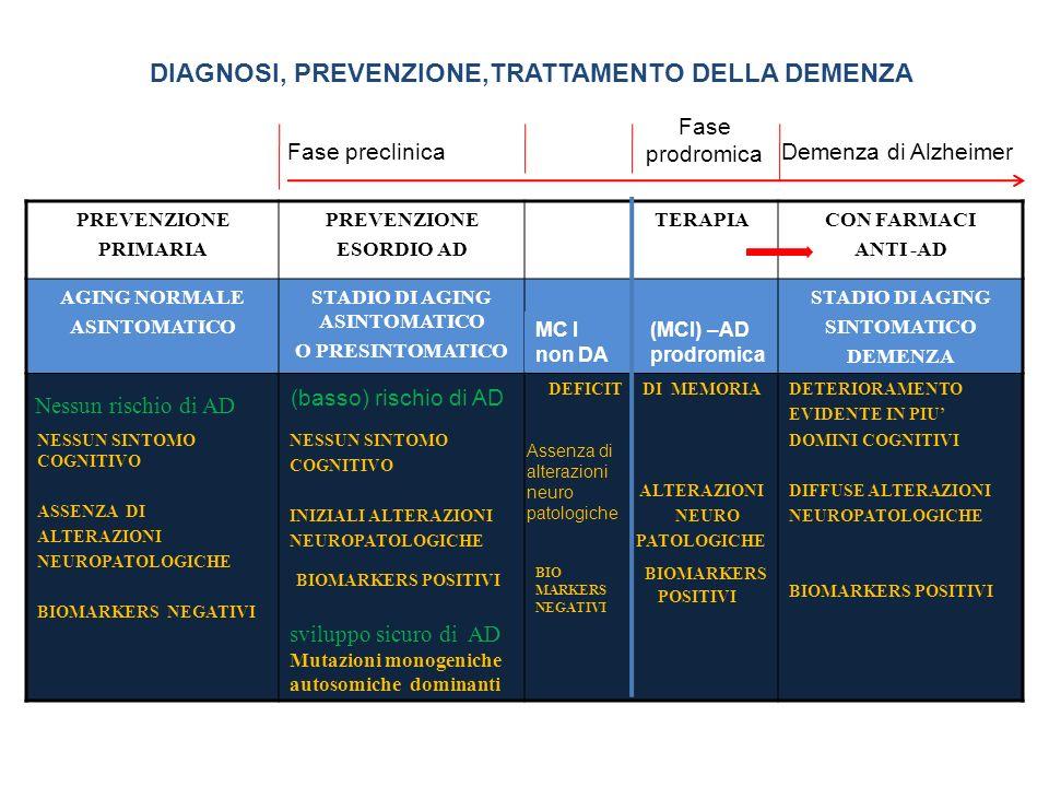 STADIO DI AGING ASINTOMATICO
